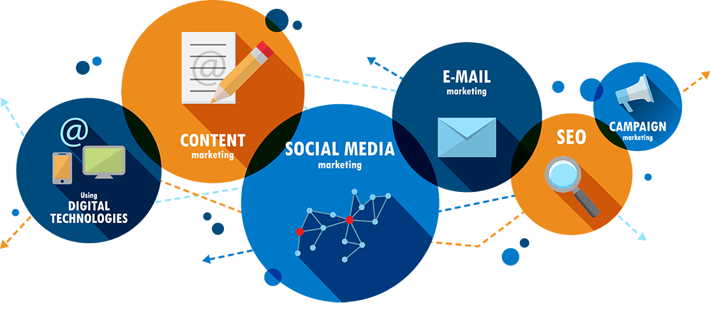 digital marketing services by cpcc