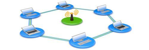 I.V. Net, LLP wireless access is available in 128, 256, 384, 512 Kbps and full T1 1.54 Mbps bandwidths.